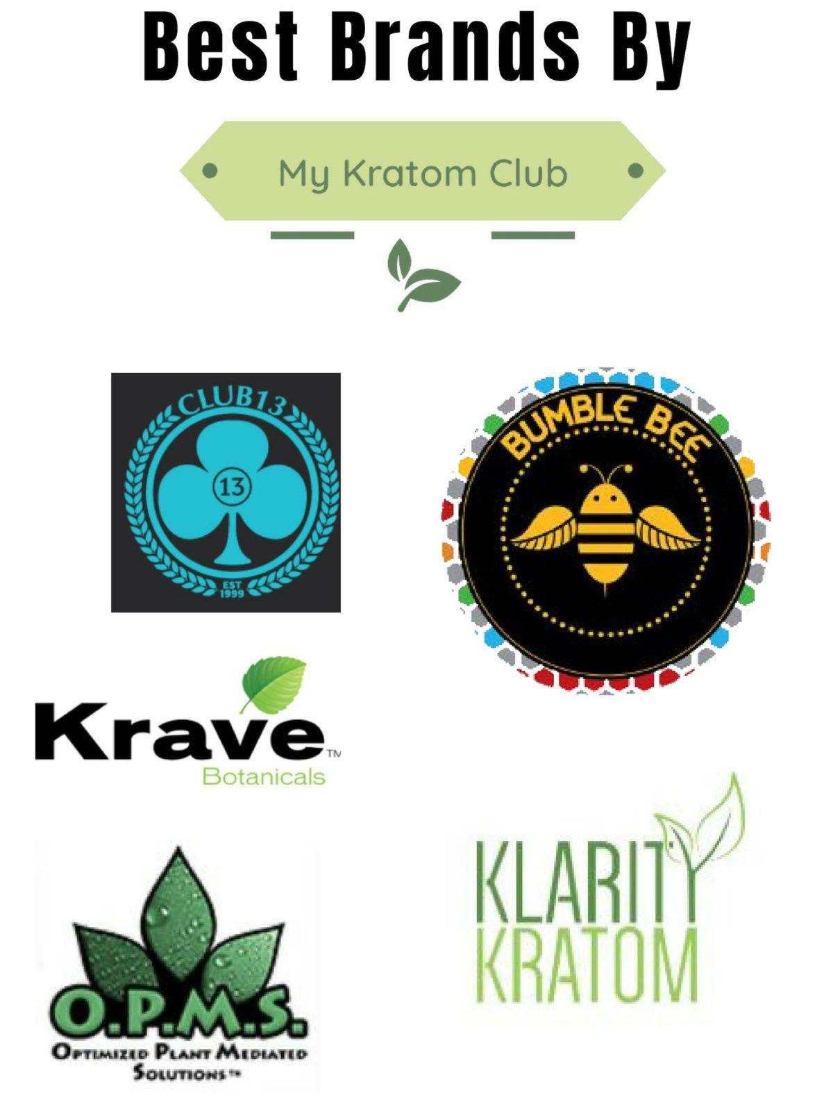 Best Brands By My Kratom Club