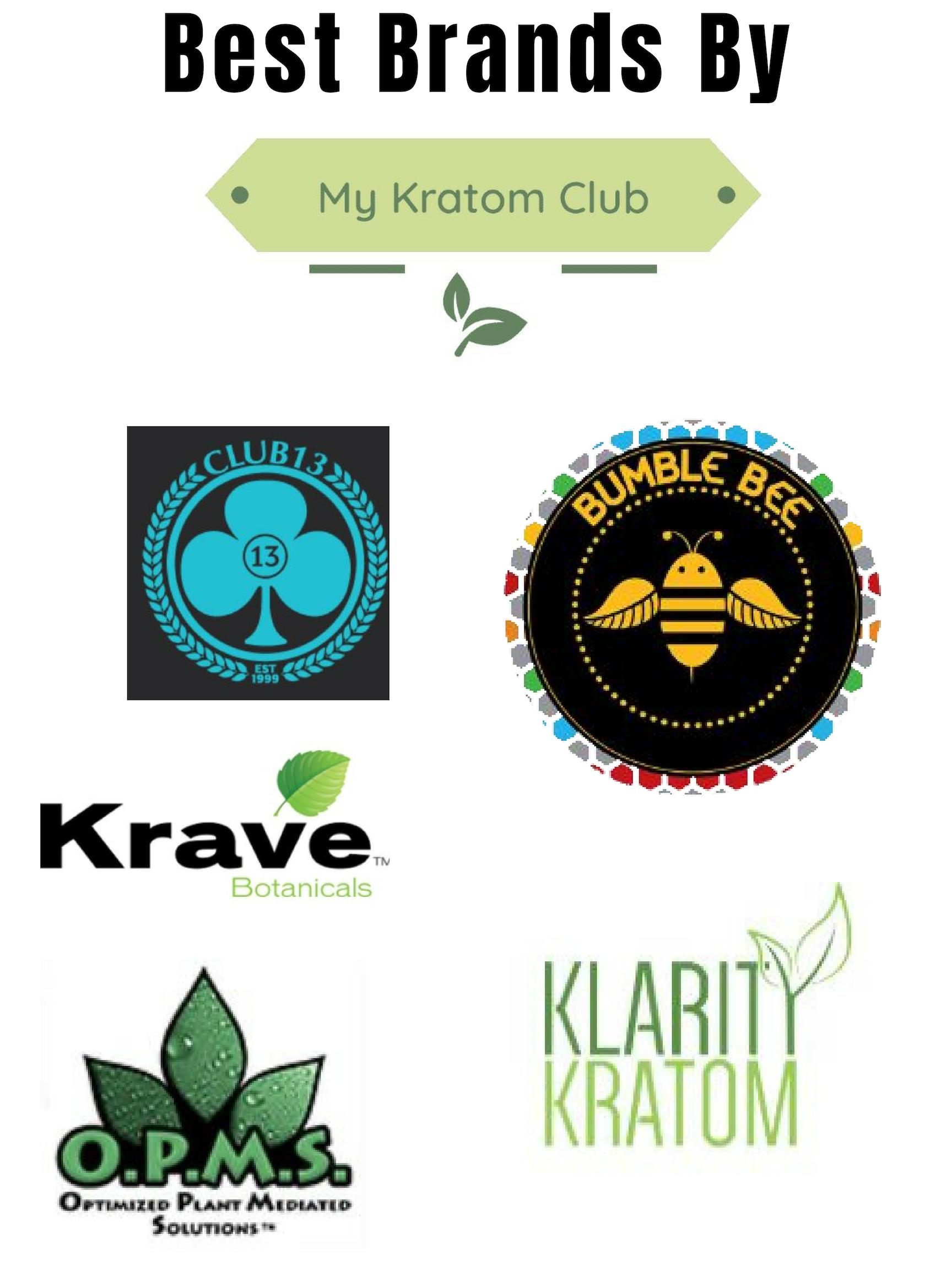 Best Kratom Brands - How To Find Your Brand
