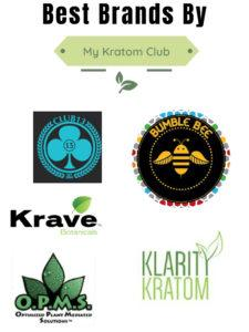 Best Kratom Brands By My Kratom Club