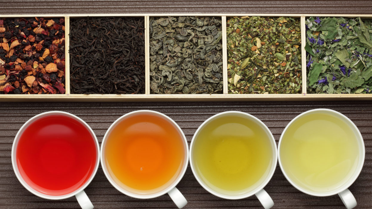The Many Types of Kratom Tea